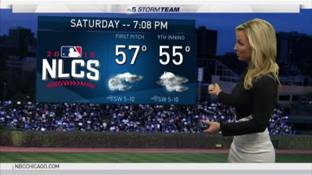 Temperatures will be right around average for a dry, partly sunny Saturday. NBC5 meteorologist Kalee Dionne has your full forecast.