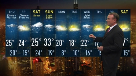 NBC 5's Brant Miller has Wednesday night's forecast and into the weekend.