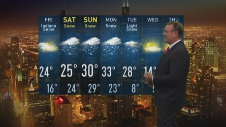 NBC 5's Brant Miller has the forecast Thursday night and into the weekend.