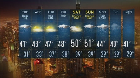 Brant Miller has the forecast Monday night and into Tuesday.