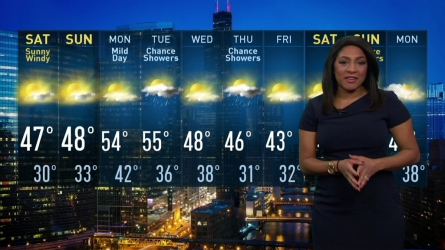Alicia Roman has the latest forecast for the Chicago area.