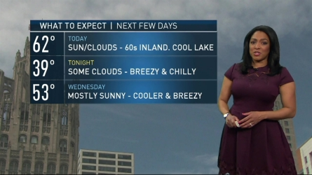 <p>Alicia Roman has the latest forecast update for the Chicago area.&nbsp;</p>
