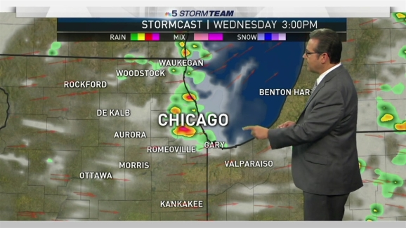 Chicago Weather Forecast Typical Summer Day
