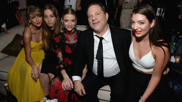 Golden Globes: After-Parties