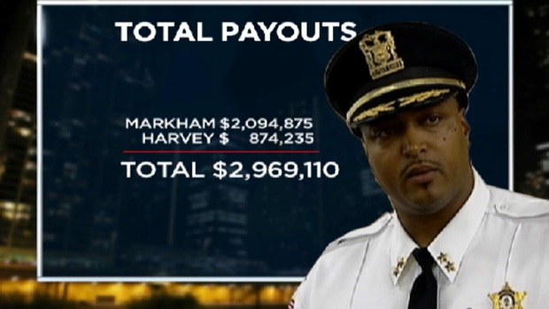 [CHI] Suburban Cop Spurs $3 Million in Settled Lawsuits