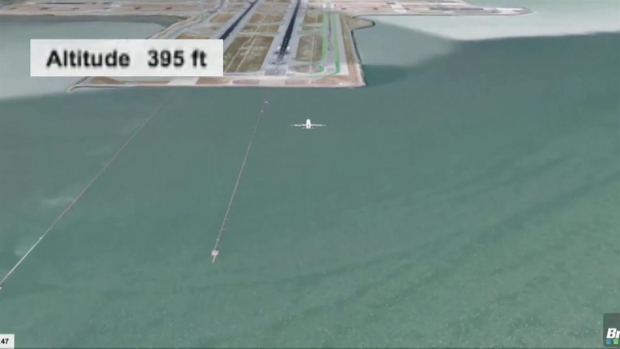 ANIMATION: Close Call Involving Air Canada Flight at SFO