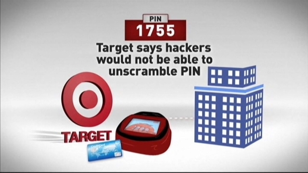 [CHI] Target PIN Numbers Stolen in Security Breach