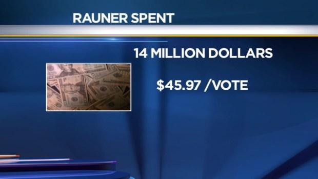 [CHI] Quinn vs Rauner