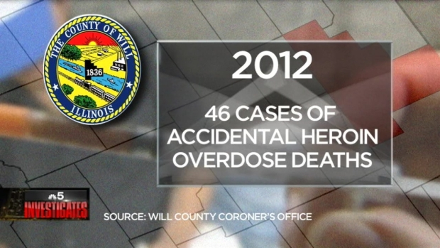 "[CHI] Illinois Lawmakers Study Heroin ""Epidemic"""