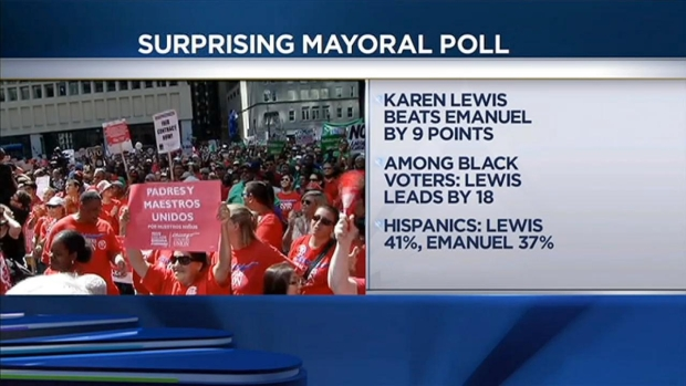 [CHI] Poll Suggests Karen Lewis May Stand a Chance Against Rahm