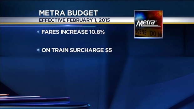 [CHI] Metra Board Approves Budget
