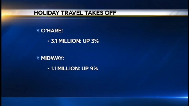 Busy Travel Day as People Head Home For Holidays