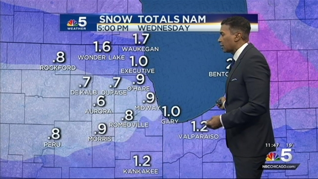 [CHI] Snow This Afternoon