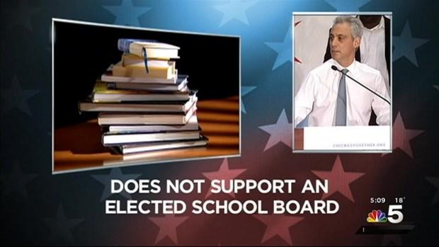 Five to Know: Mayor Rahm Emanuel