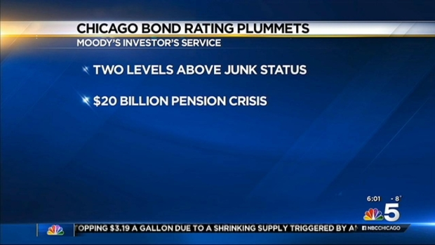 [CHI] Chicago Bond Rating Plummets