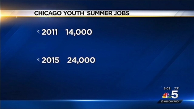[CHI] Mayor Emanuel Addresses Summer Violence