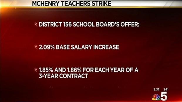 [CHI] McHenry Teachers Strike, No School Thursday