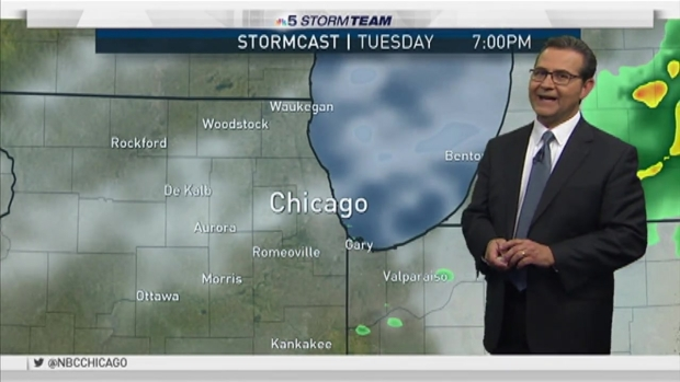 [CHI] Hot & Humid Once Again