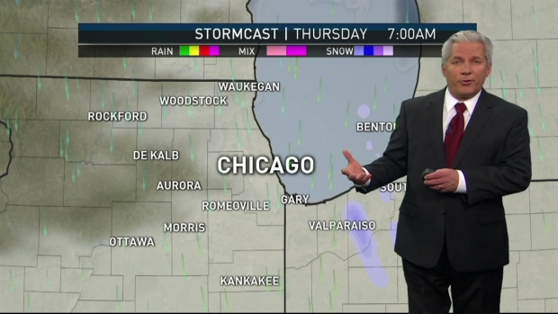 [CHI] Tuesday Forecast