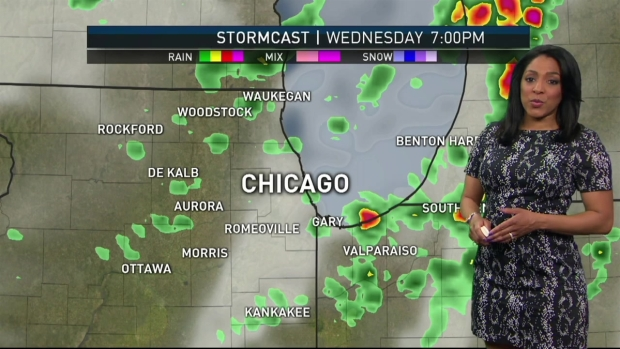 [CHI] Wednesday Forecast