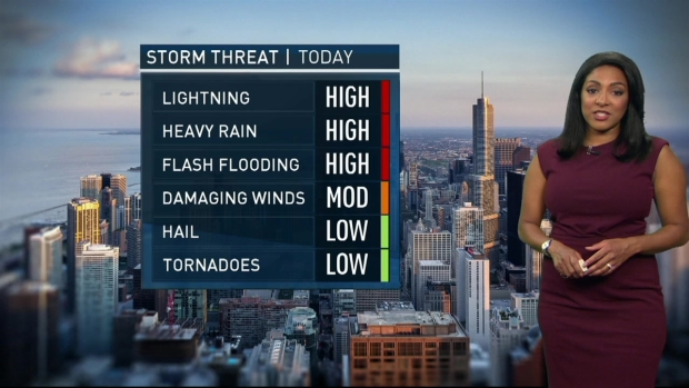 [CHI] Tracking Storms