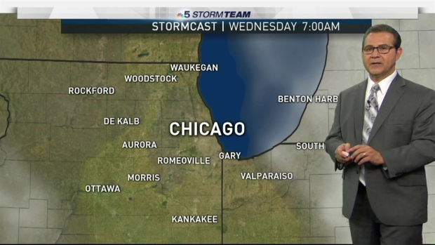 [CHI] Chicago Weather Forecast: Periods of Showers and Storms