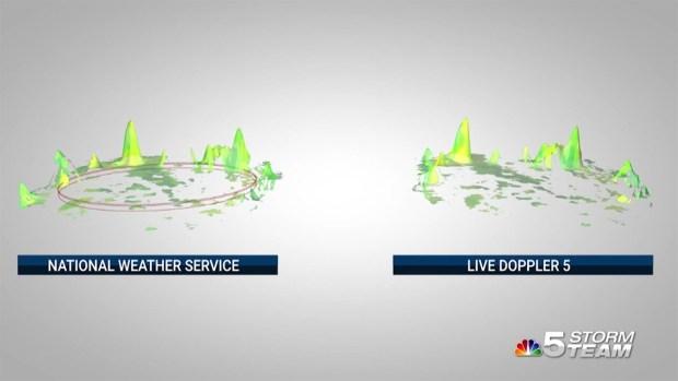 Brant Miller Explains the Live Doppler 5 Difference