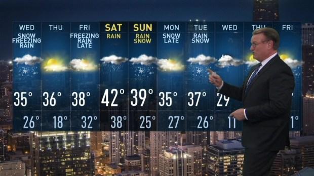 [CHI] Chicago Forecast: Slightly Above Freezing