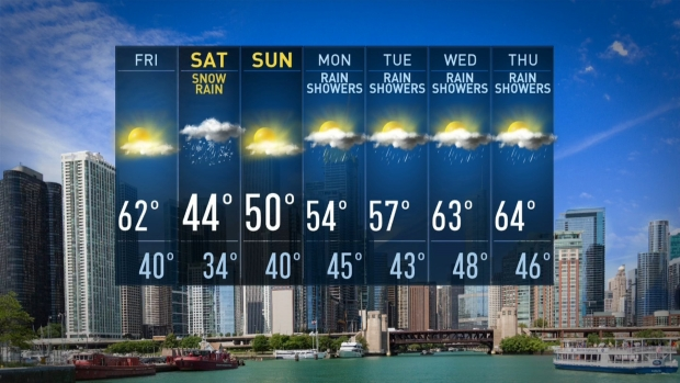[CHI] Chicago Weather: Weekend Snow