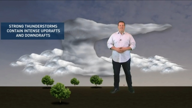How Does Hail Form?