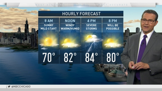 [CHI] Chicago Weather Forecast: Summer in the City
