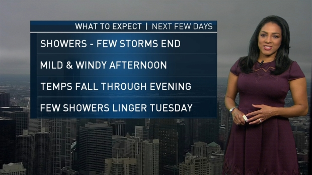 [CHI] Monday Afternoon Weather Forecast
