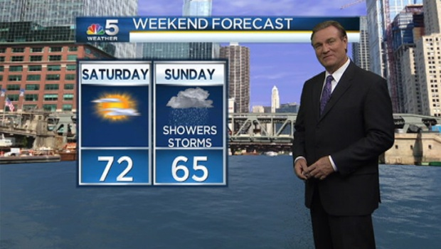 [CHI] Weekend Weather: Bet On Saturday