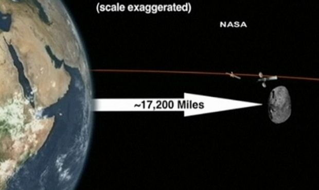 [DC] How Safe Is That Asteroid? NASA Answers