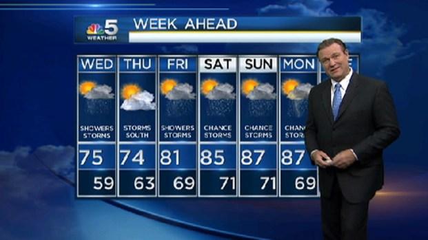 [CHI] Forecast: Stormy