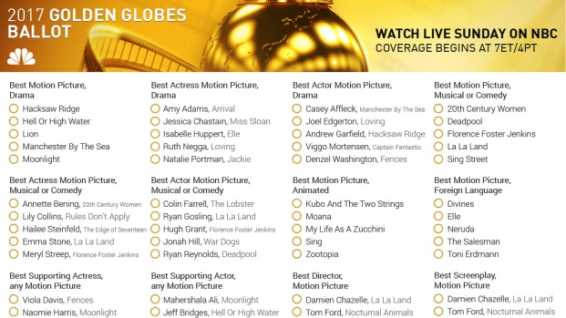 Witty image for golden globe ballot printable