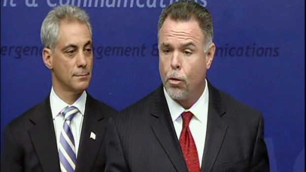 The Who's Who of Rahm's Team