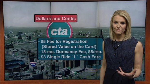 [CHI] Kye's Commute: CTA's Ventra Pay System