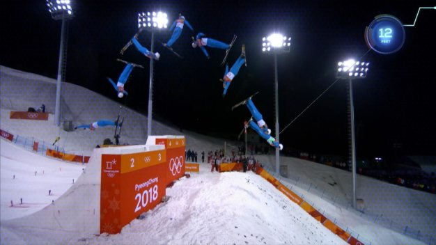 Learn the Technical Facts Behind the Olympic Sports}