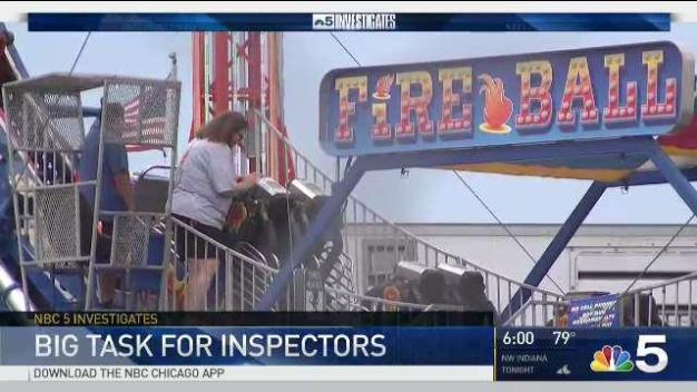 Small Group of People Responsible for Inspecting Illinois Fair Rides