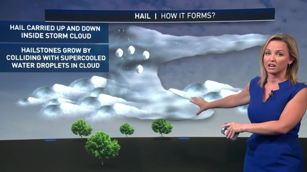 Hail, How Does it Form?