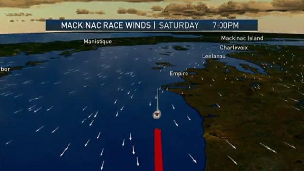 Forecast: Mackinac Race Winds