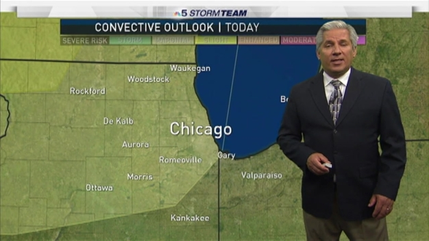 Hot Weekend, Chance of Storms
