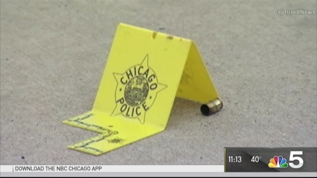 City of Chicago Releases February Crime Numbers