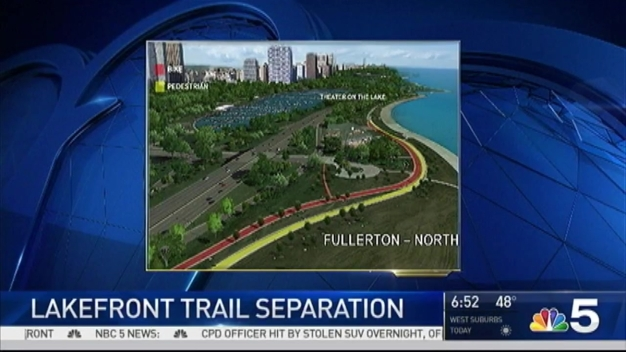 Construction Begins on Popular Sections of Lakefront Trail