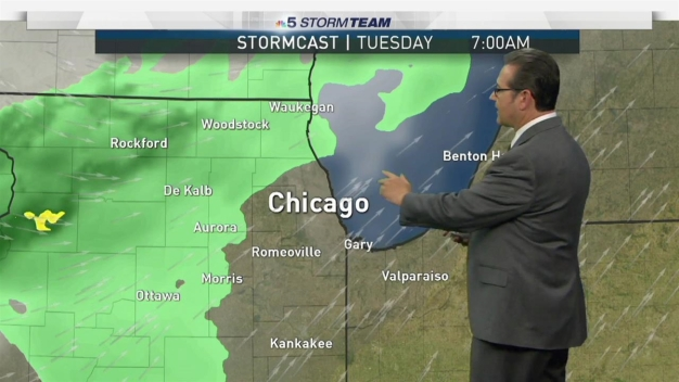 Forecast: Winds of Change