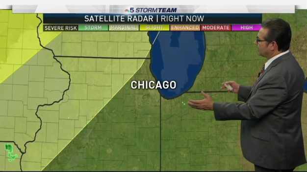 Forecast: Another Summer-like Day