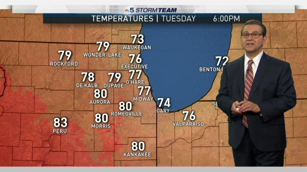 Chicago Weather: Steamy for All, Stormy for Some