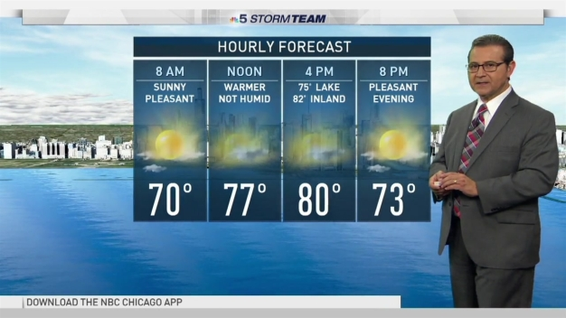 Chicago Weather Forecast: Another Delightful Day