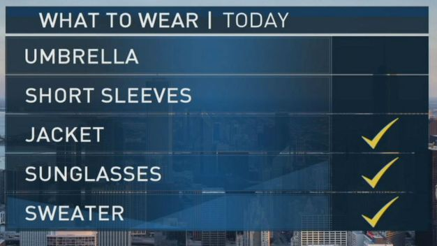 Saturday's Forecast: Fall Begins Tonight